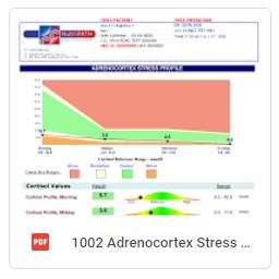 Adrenocortex stress profile ext saliva report