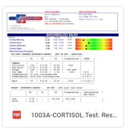 Cortisol Test Results