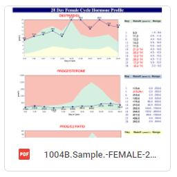 Female Cycle (28 Day) Hormone Mapping Report