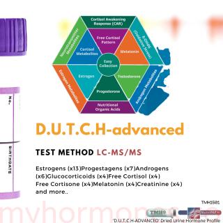 DUTCH Advanced Hormone Test
